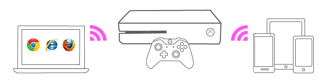 Devices - Xbox | www playon tv